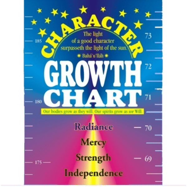 Character Growth Chart